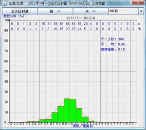 Grapha